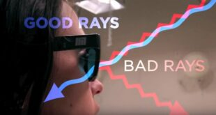 LED Grow Room Glasses